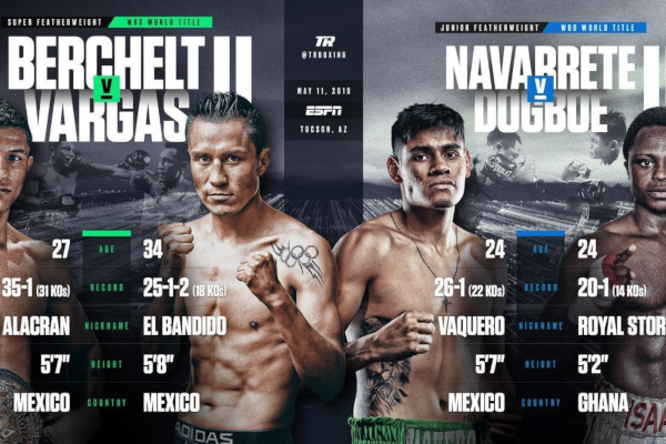 Miguel Berchelt vs Francisco Vargas 2 & Emanuel Navarrete vs Isaac Dogboe 2 fight time, date, TV channel, undercard and venue